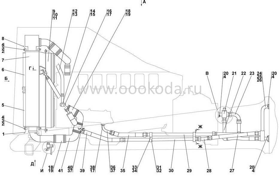 2502-60-2СП Система охлаждения двигателя и трансмиссии